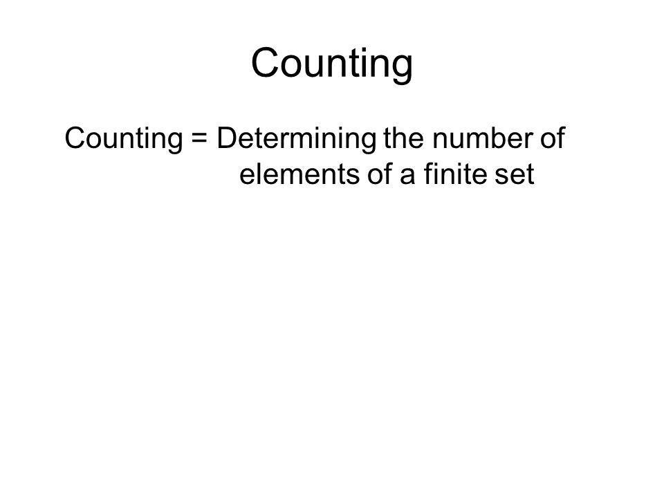 Counting = Determining the number of elements of a finite set
