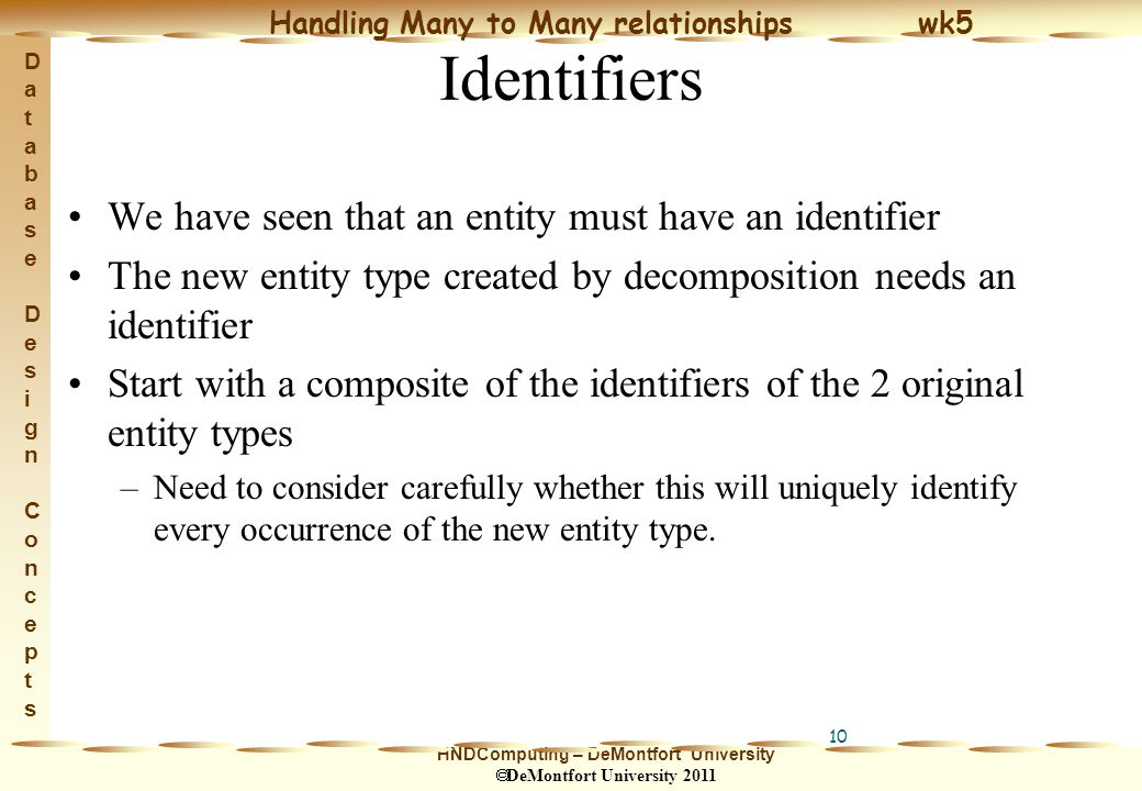 HNDComputing – DeMontfort University  DeMontfort University 2011 Handling Many to Many relationships wk5 Database Design ConceptsDatabase Design Concepts 10 Identifiers We have seen that an entity must have an identifier The new entity type created by decomposition needs an identifier Start with a composite of the identifiers of the 2 original entity types –Need to consider carefully whether this will uniquely identify every occurrence of the new entity type.