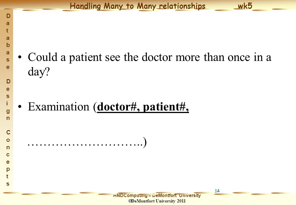 HNDComputing – DeMontfort University  DeMontfort University 2011 Handling Many to Many relationships wk5 Database Design ConceptsDatabase Design Concepts 14 Could a patient see the doctor more than once in a day.