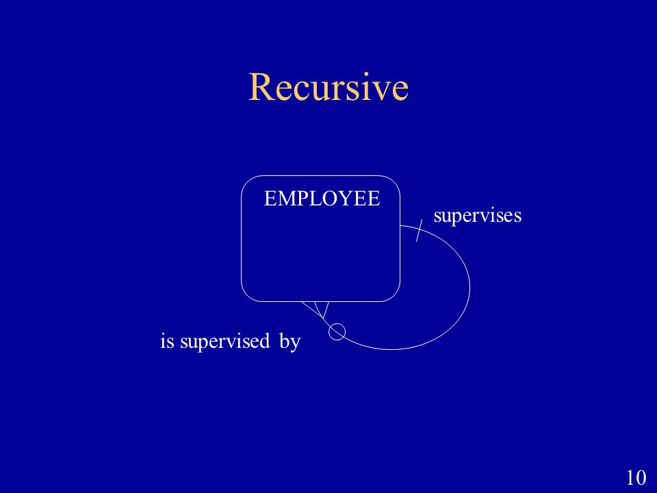 10 Recursive EMPLOYEE supervises is supervised by