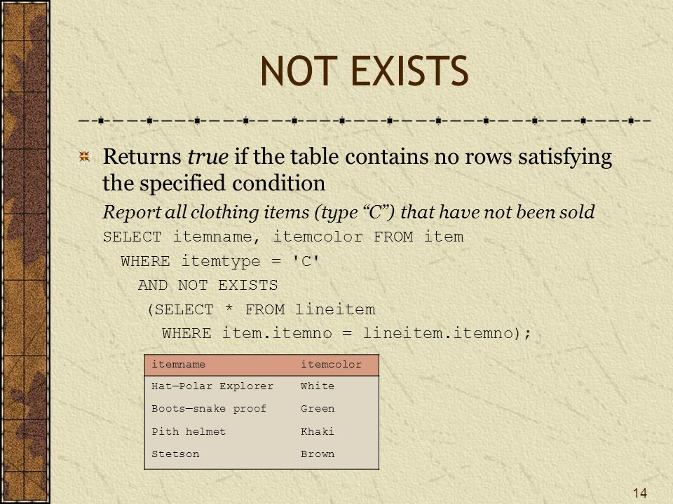 14 NOT EXISTS Returns true if the table contains no rows satisfying the specified condition Report all clothing items (type C ) that have not been sold SELECT itemname, itemcolor FROM item WHERE itemtype = C AND NOT EXISTS (SELECT * FROM lineitem WHERE item.itemno = lineitem.itemno); itemnameitemcolor Hat—Polar ExplorerWhite Boots—snake proofGreen Pith helmetKhaki StetsonBrown