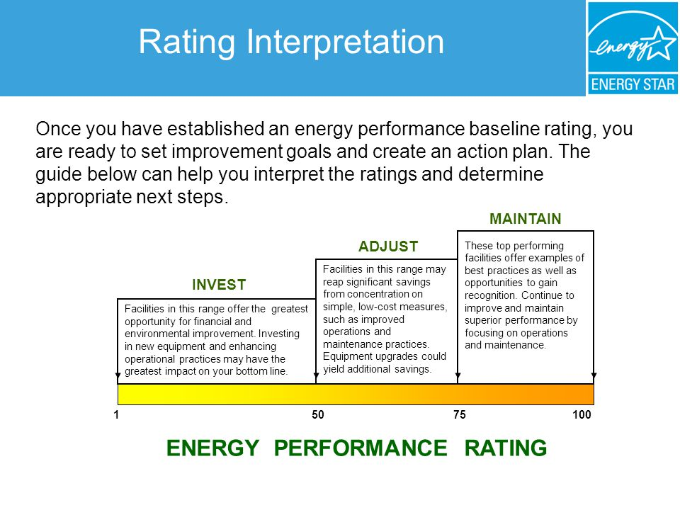 ENERGY PERFORMANCE RATING Facilities in this range may reap significant savings from concentration on simple, low-cost measures, such as improved operations and maintenance practices.