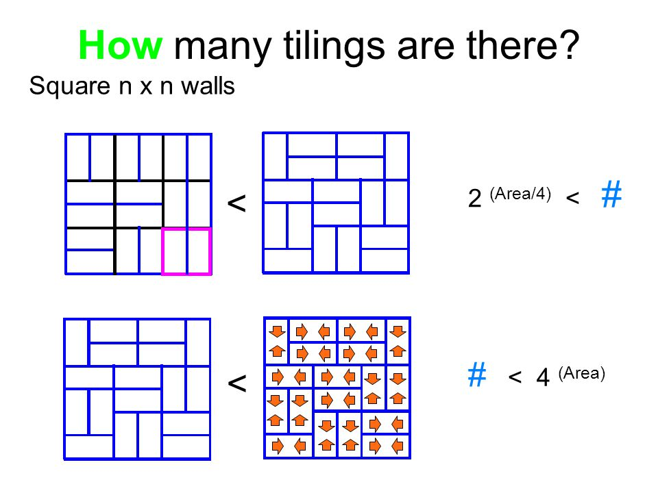 How many tilings are there Square n x n walls 2 (Area/4) < # < # < 4 (Area) <