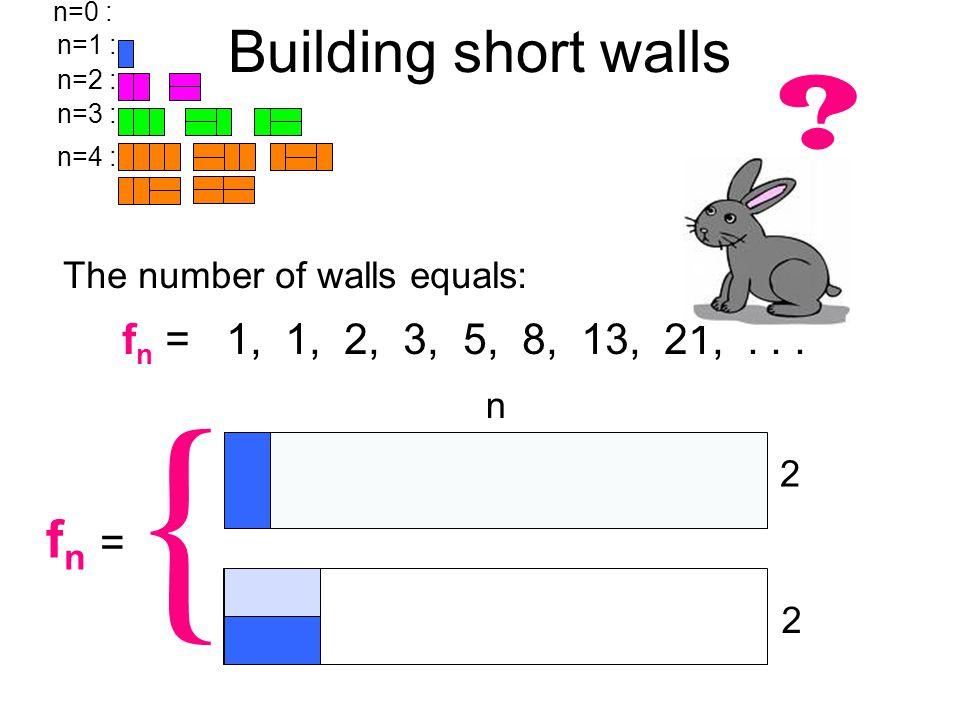 Building short walls n=0 : n=1 : n=2 : n=3 : n=4 : The number of walls equals: f n = 1, 1, 2, 3, 5, 8, 13, 21,...