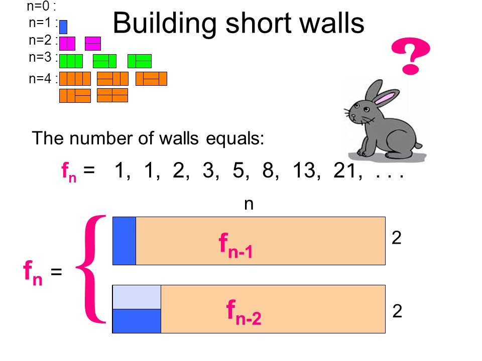 The Fibonacci Numbers The number of walls equals: f n = 1, 1, 2, 3, 5, 8, 13, 21,...