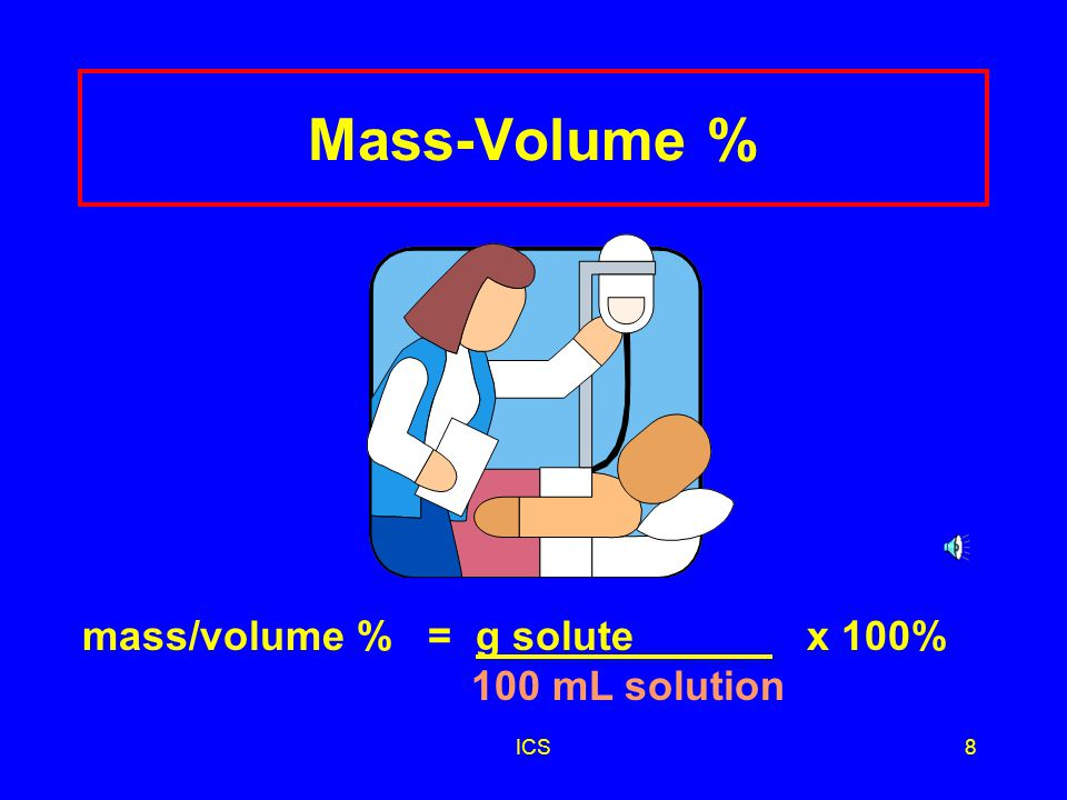 ICS7 Solution PC1 mass solute = 15 g Na 2 CO 3 mass solution= 15 g + 235 g = 250 g %(m/m) = 15 g Na 2 CO 3 x 100 250 g solution = 6.0% Na 2 CO 3 solution