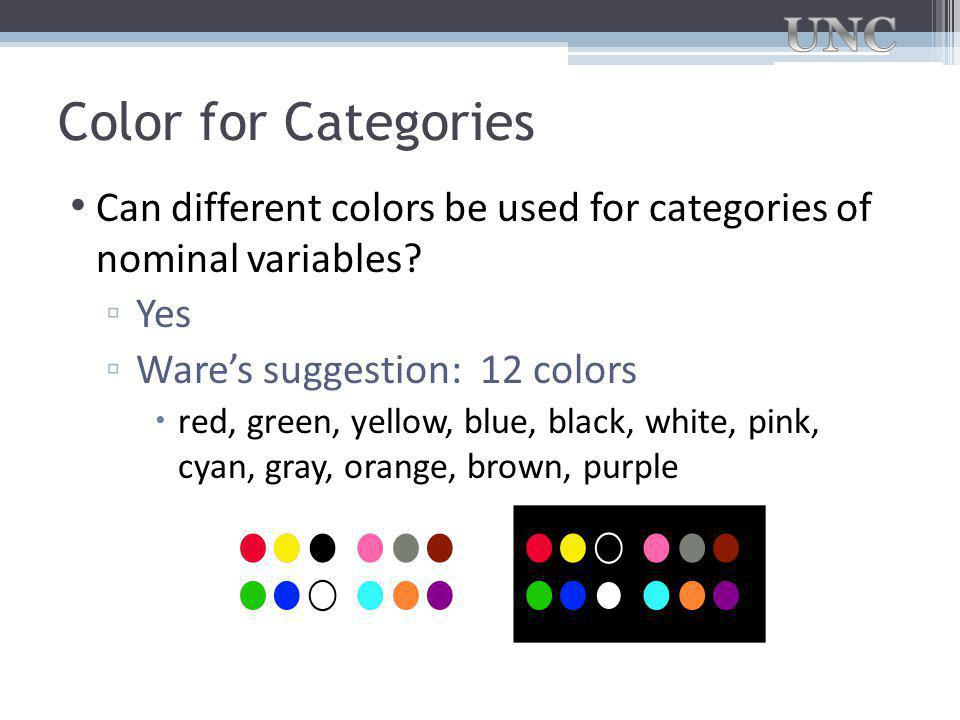 Color for Categories Can different colors be used for categories of nominal variables.
