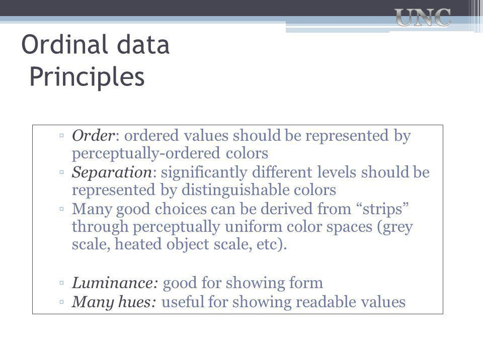 Ordinal data Principles ▫Order: ordered values should be represented by perceptually-ordered colors ▫Separation: significantly different levels should be represented by distinguishable colors ▫Many good choices can be derived from strips through perceptually uniform color spaces (grey scale, heated object scale, etc).
