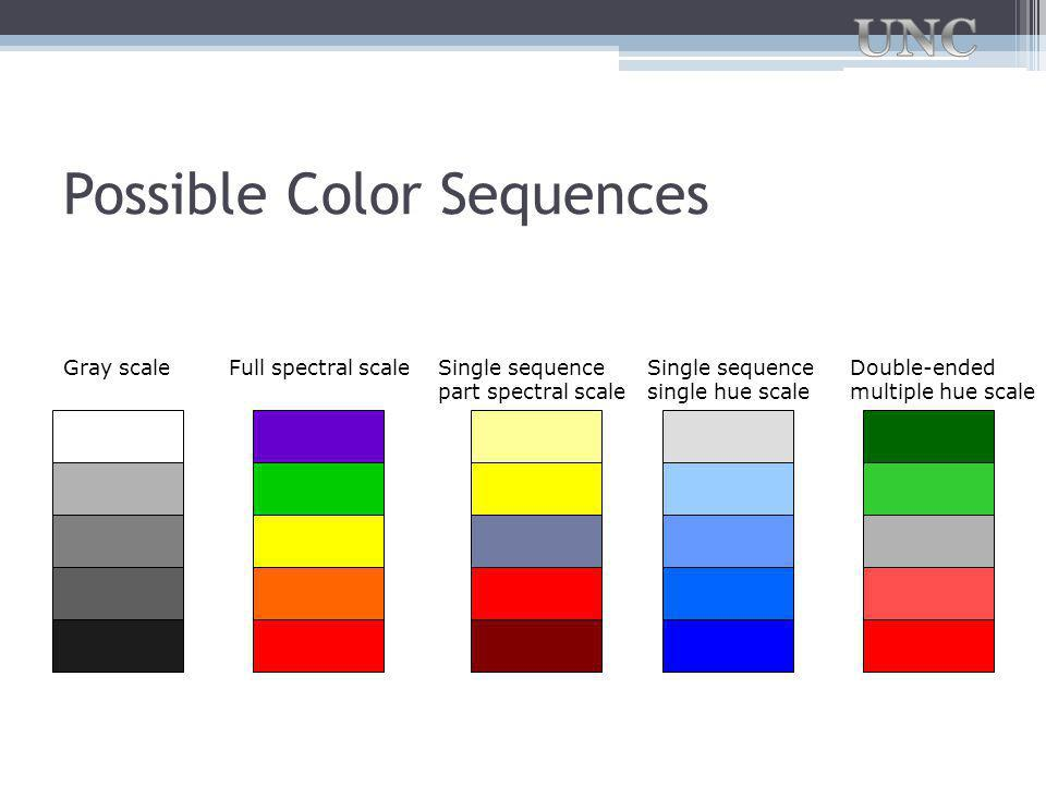 Possible Color Sequences Gray scaleSingle sequence part spectral scale Full spectral scaleSingle sequence single hue scale Double-ended multiple hue scale