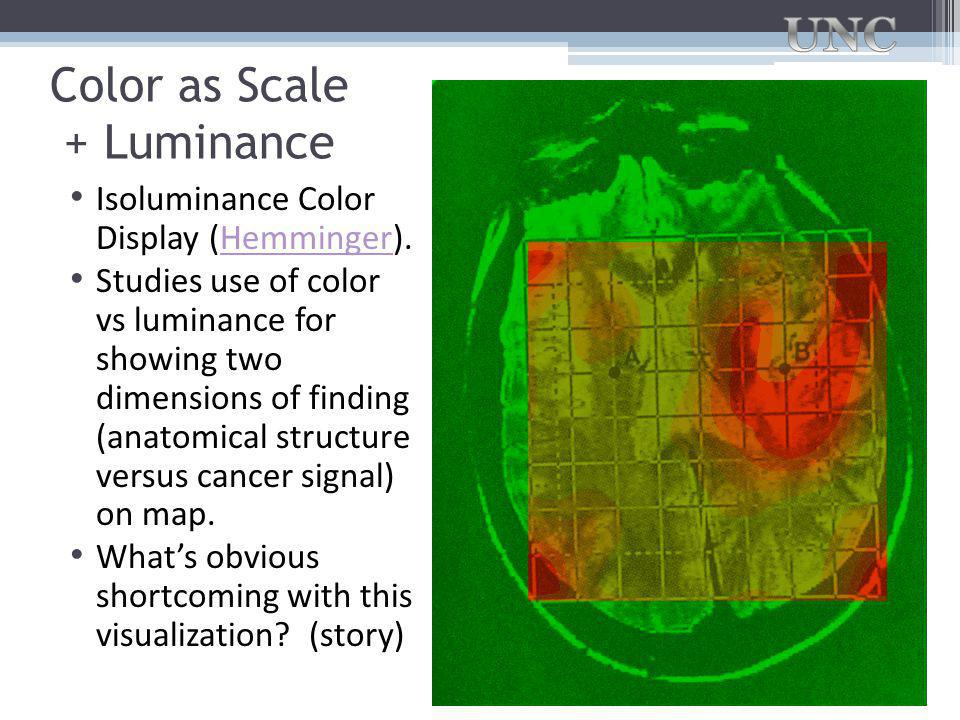 Color as Scale + Luminance Isoluminance Color Display (Hemminger).Hemminger Studies use of color vs luminance for showing two dimensions of finding (anatomical structure versus cancer signal) on map.