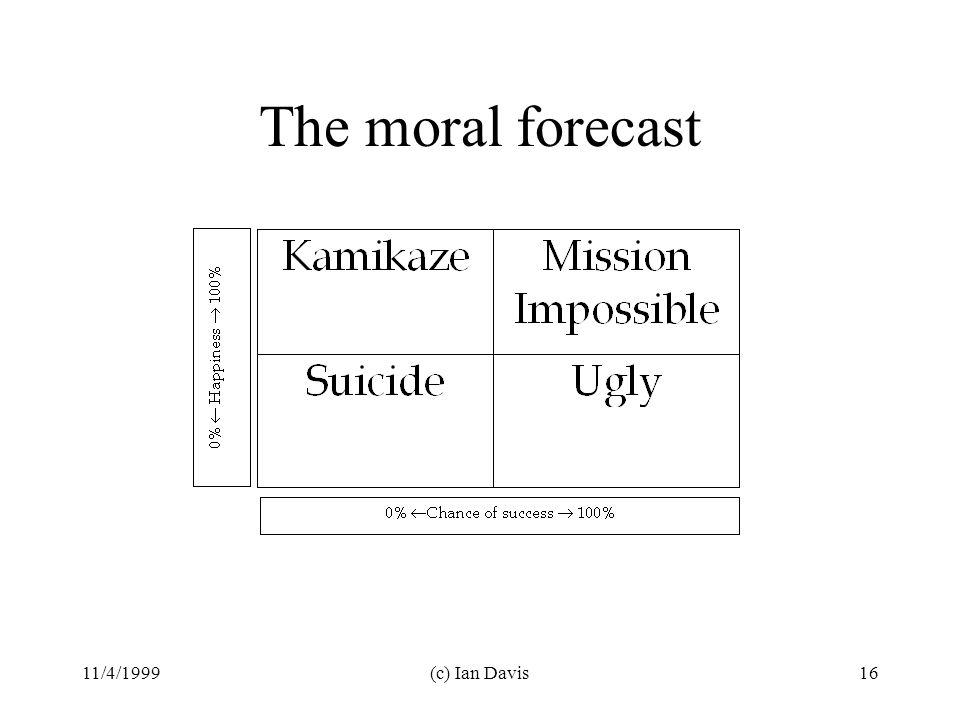 11/4/1999(c) Ian Davis16 The moral forecast