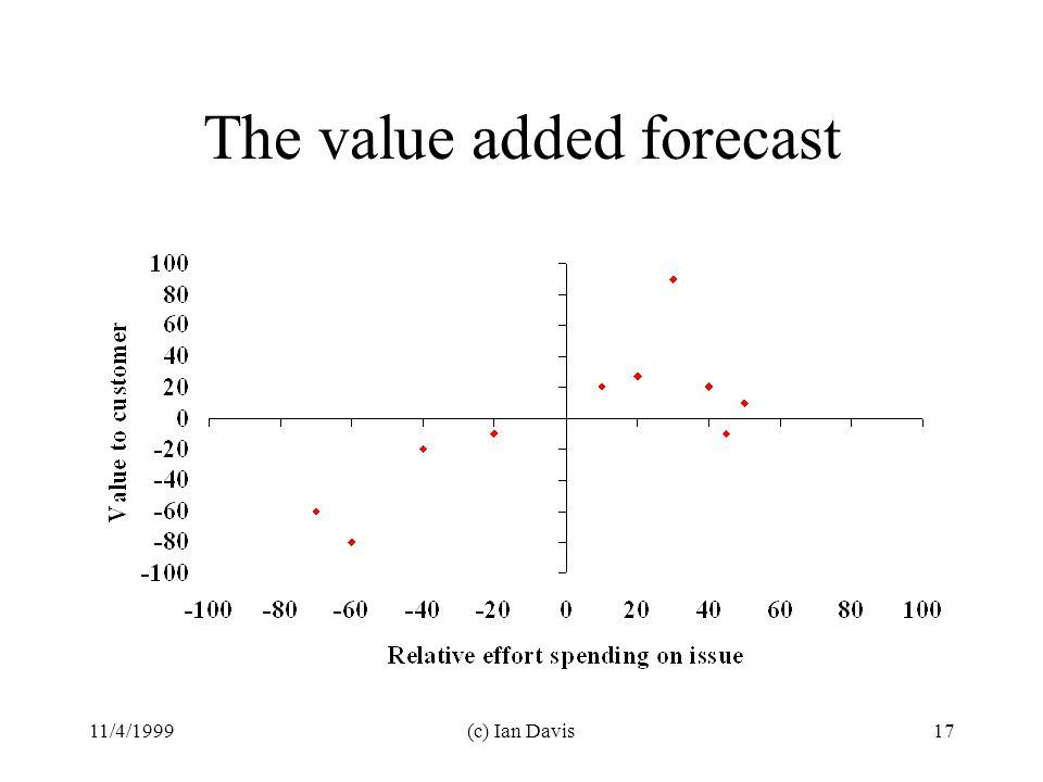11/4/1999(c) Ian Davis17 The value added forecast