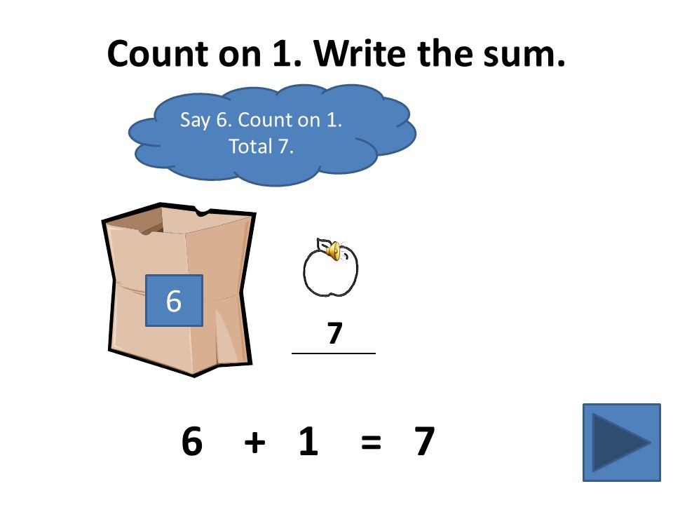 Count on 1. Write the sum. Say 6. Count on 1. Total 7. 6 7 6 + 1 = 7