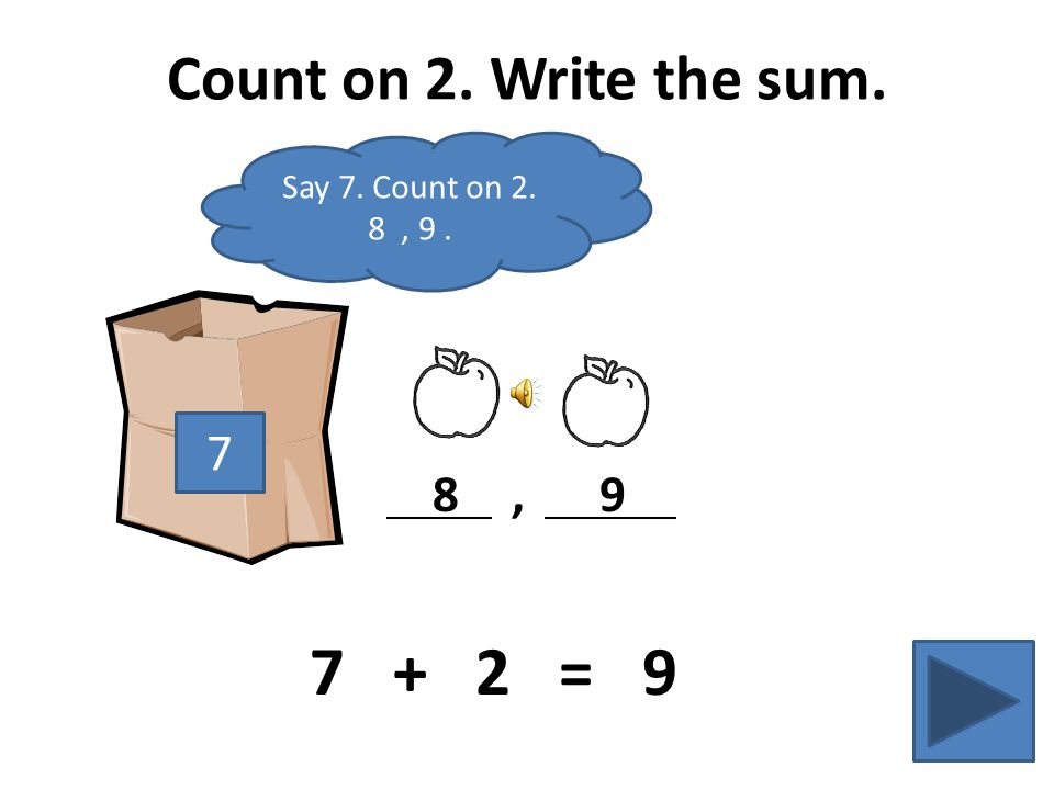 Count on 2. Write the sum. 4 Say 4. Count on 2. 5, 6., = 6