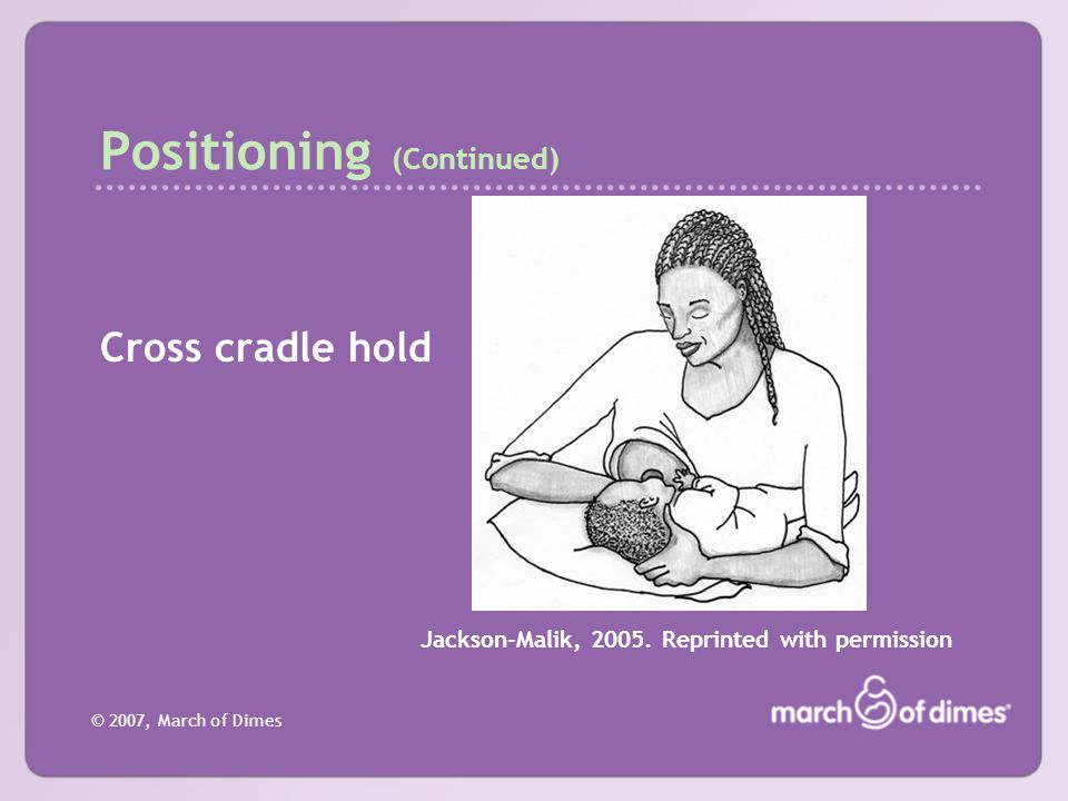 © 2007, March of Dimes Positioning (Continued) Cross cradle hold Jackson-Malik, 2005. Reprinted with permission