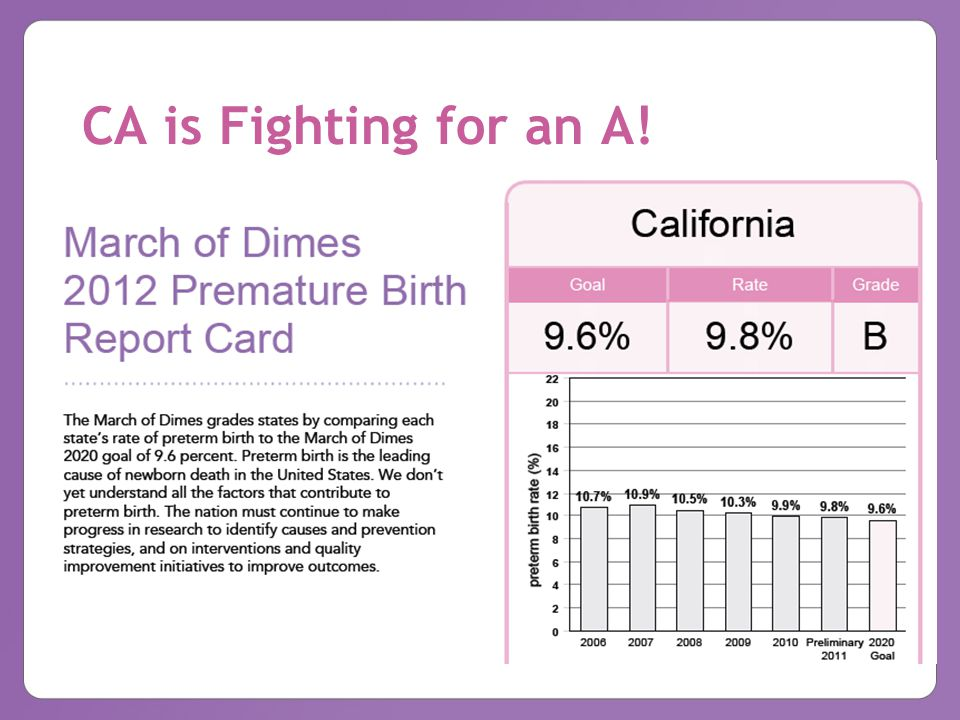 CA is Fighting for an A!