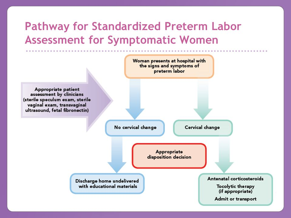 Pathway for Standardized Preterm Labor Assessment for Symptomatic Women