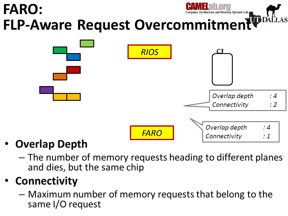 Overlap Depth – The number of memory requests heading to different planes and dies, but the same chip Connectivity – Maximum number of memory requests that belong to the same I/O request C3 FARO: FLP-Aware Request Overcommitment RIOS FARO Overlap depth: 4 Connectivity: 2 Overlap depth: 4 Connectivity: 1