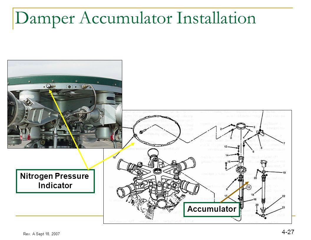 Rev. A Sept 18, 2007 4-27 Damper Accumulator Installation Nitrogen Pressure Indicator Accumulator