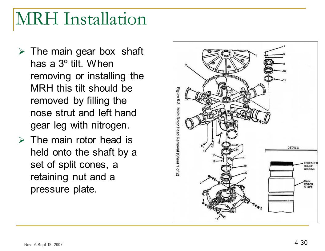Rev. A Sept 18, 2007 4-30 MRH Installation  The main gear box shaft has a 3º tilt. When removing or installing the MRH this tilt should be removed by