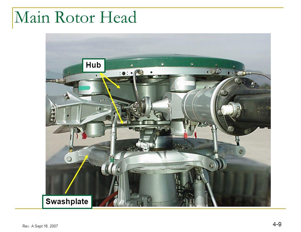 Rev. A Sept 18, 2007 4-9 Main Rotor Head Swashplate Hub