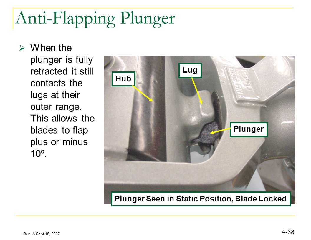 Rev. A Sept 18, 2007 4-38 Anti-Flapping Plunger  When the plunger is fully retracted it still contacts the lugs at their outer range. This allows the