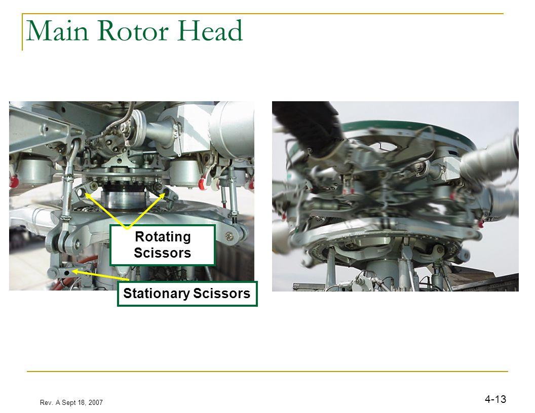 Rev. A Sept 18, 2007 4-13 Main Rotor Head Rotating Scissors Stationary Scissors