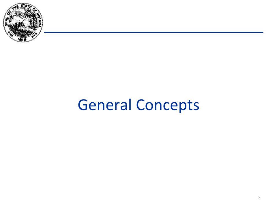General Concepts 3