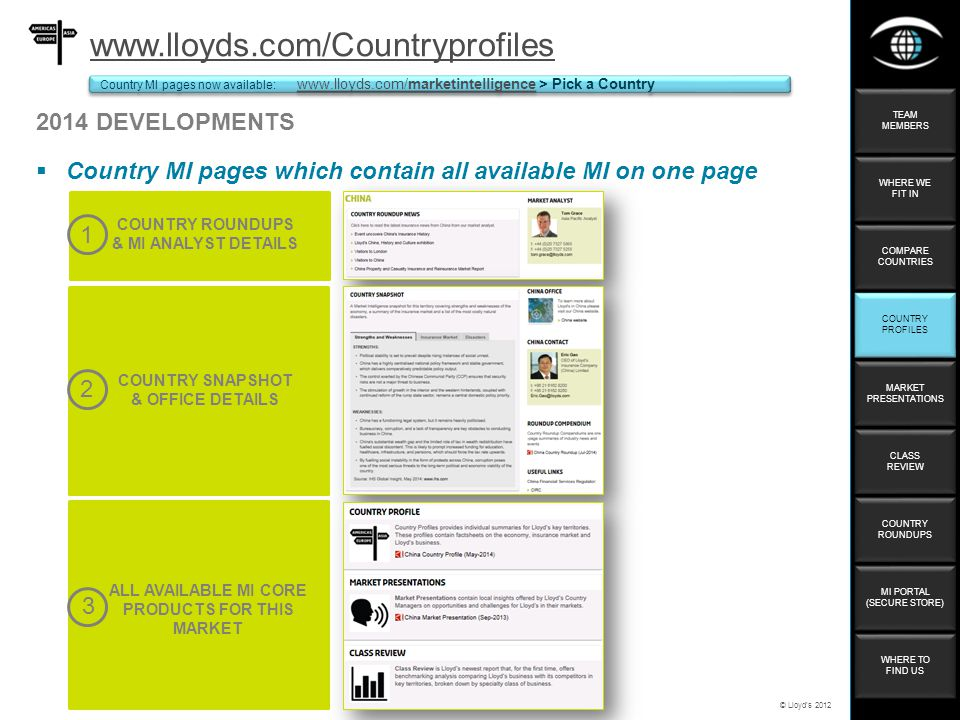 © Lloyd's DEVELOPMENTS  Country MI pages which contain all available MI on one page Country MI pages now available:   > Pick a Country   Country MI pages now available:   > Pick a Country   1 COUNTRY ROUNDUPS & MI ANALYST DETAILS 2 COUNTRY SNAPSHOT & OFFICE DETAILS 3 ALL AVAILABLE MI CORE PRODUCTS FOR THIS MARKET TEAM MEMBERS TEAM MEMBERS WHERE WE FIT IN WHERE WE FIT IN COMPARE COUNTRIES COMPARE COUNTRIES COUNTRY PROFILES COUNTRY PROFILES MARKET PRESENTATIONS MARKET PRESENTATIONS CLASS REVIEW CLASS REVIEW COUNTRY ROUNDUPS COUNTRY ROUNDUPS WHERE TO FIND US WHERE TO FIND US MI PORTAL (SECURE STORE) MI PORTAL (SECURE STORE)