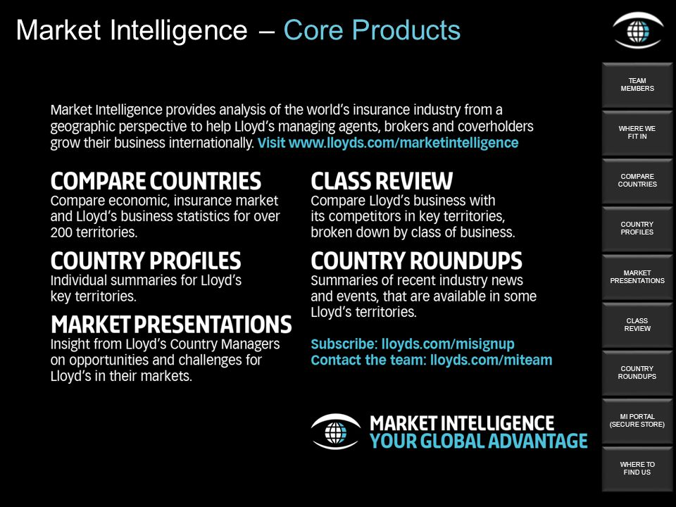 Market Intelligence – Core Products TEAM MEMBERS TEAM MEMBERS WHERE WE FIT IN WHERE WE FIT IN COMPARE COUNTRIES COMPARE COUNTRIES COUNTRY PROFILES COUNTRY PROFILES MARKET PRESENTATIONS MARKET PRESENTATIONS CLASS REVIEW CLASS REVIEW COUNTRY ROUNDUPS COUNTRY ROUNDUPS WHERE TO FIND US WHERE TO FIND US MI PORTAL (SECURE STORE) MI PORTAL (SECURE STORE)