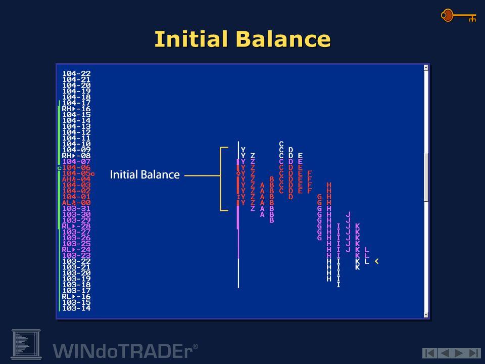 Initial Balance