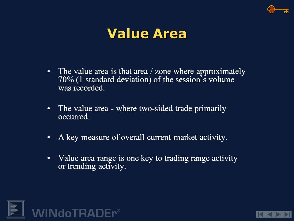 Value Area The value area is that area / zone where approximately 70% (1 standard deviation) of the session's volume was recorded.