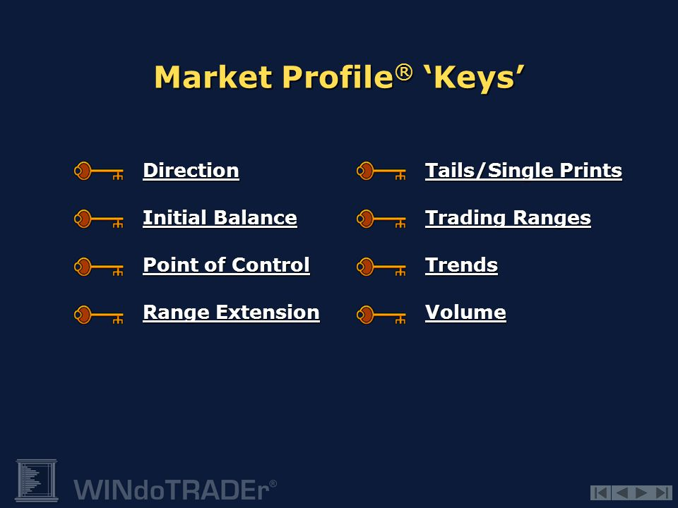 Market Profile ® 'Keys' Direction Initial Balance Initial Balance Point of Control Point of Control Range Extension Range Extension Tails/Single Prints Tails/Single Prints Trading Ranges Trading Ranges Trends Volume