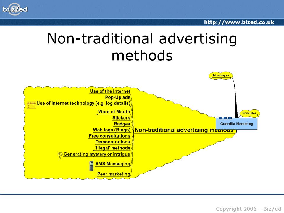 Copyright 2006 – Biz/ed Non-traditional advertising methods