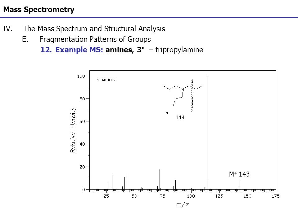 Mass Spectrometry IV.The Mass Spectrum and Structural Analysis E.Fragmentation Patterns of Groups 12.Example MS: amines, 3° – tripropylamine M + 143