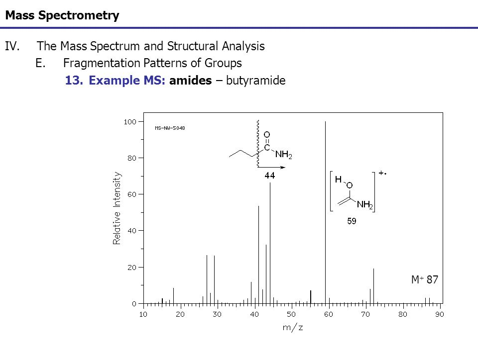 Mass Spectrometry IV.The Mass Spectrum and Structural Analysis E.Fragmentation Patterns of Groups 13.Example MS: amides – butyramide M + 87