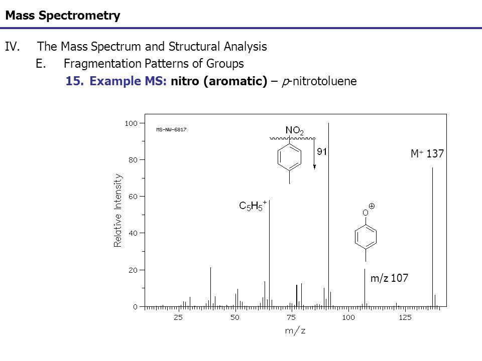 Mass Spectrometry IV.The Mass Spectrum and Structural Analysis E.Fragmentation Patterns of Groups 15.Example MS: nitro (aromatic) – p-nitrotoluene M +