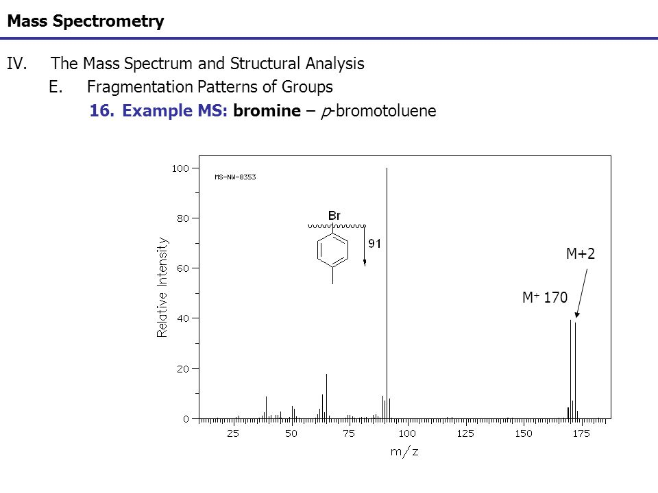 Mass Spectrometry IV.The Mass Spectrum and Structural Analysis E.Fragmentation Patterns of Groups 16.Example MS: bromine – p-bromotoluene M + 170 M+2