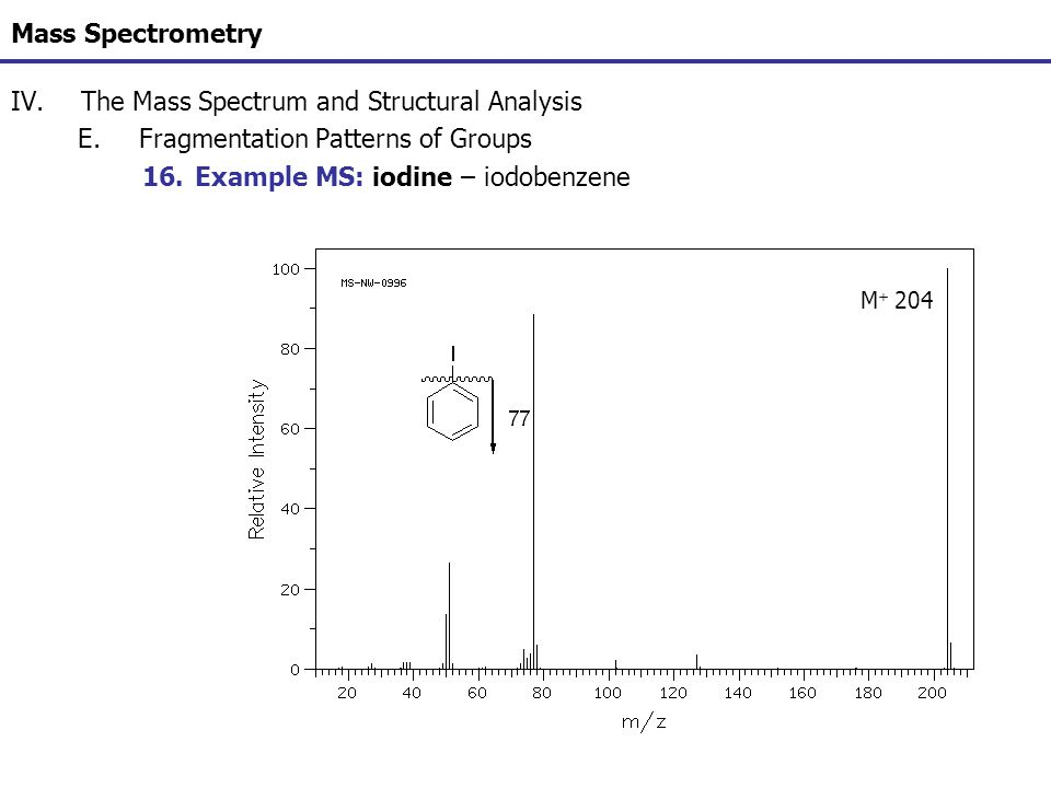 Mass Spectrometry IV.The Mass Spectrum and Structural Analysis E.Fragmentation Patterns of Groups 16.Example MS: iodine – iodobenzene M + 204