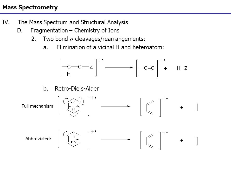 Mass Spectrometry IV.The Mass Spectrum and Structural Analysis D.Fragmentation – Chemistry of Ions 2.Two bond  -cleavages/rearrangements: a. Eliminat