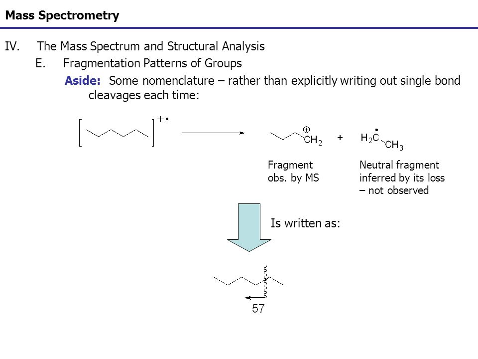 Mass Spectrometry IV.The Mass Spectrum and Structural Analysis E.Fragmentation Patterns of Groups Aside: Some nomenclature – rather than explicitly wr