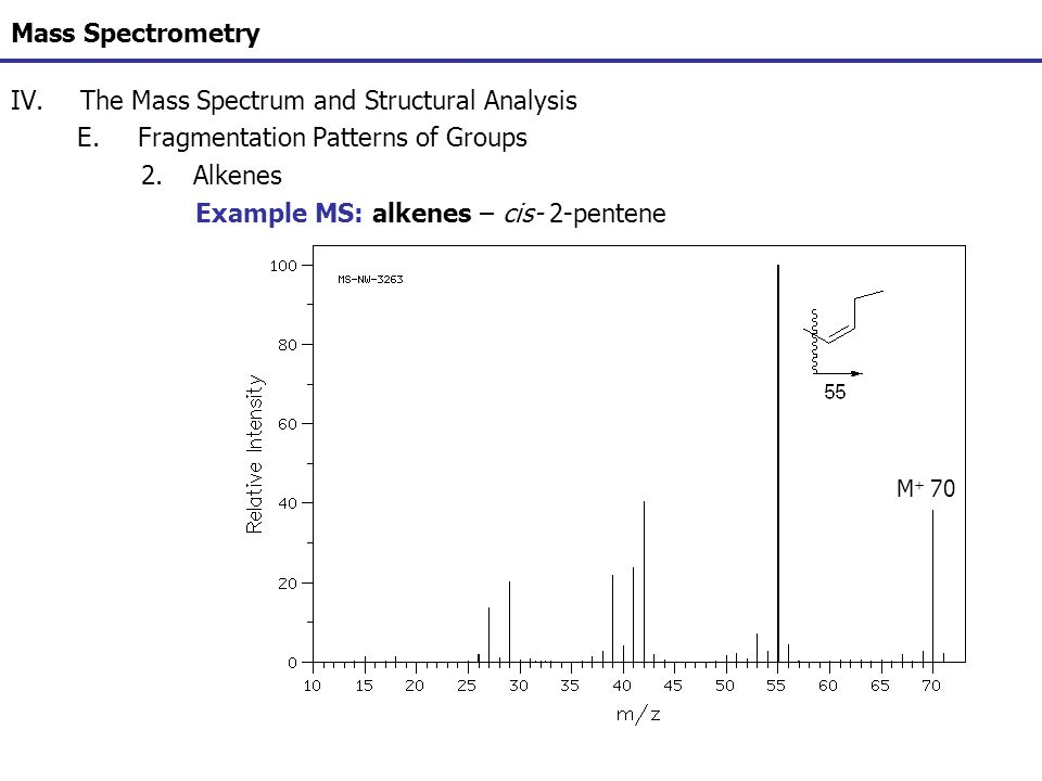Mass Spectrometry IV.The Mass Spectrum and Structural Analysis E.Fragmentation Patterns of Groups 2.Alkenes Example MS: alkenes – cis- 2-pentene M + 7