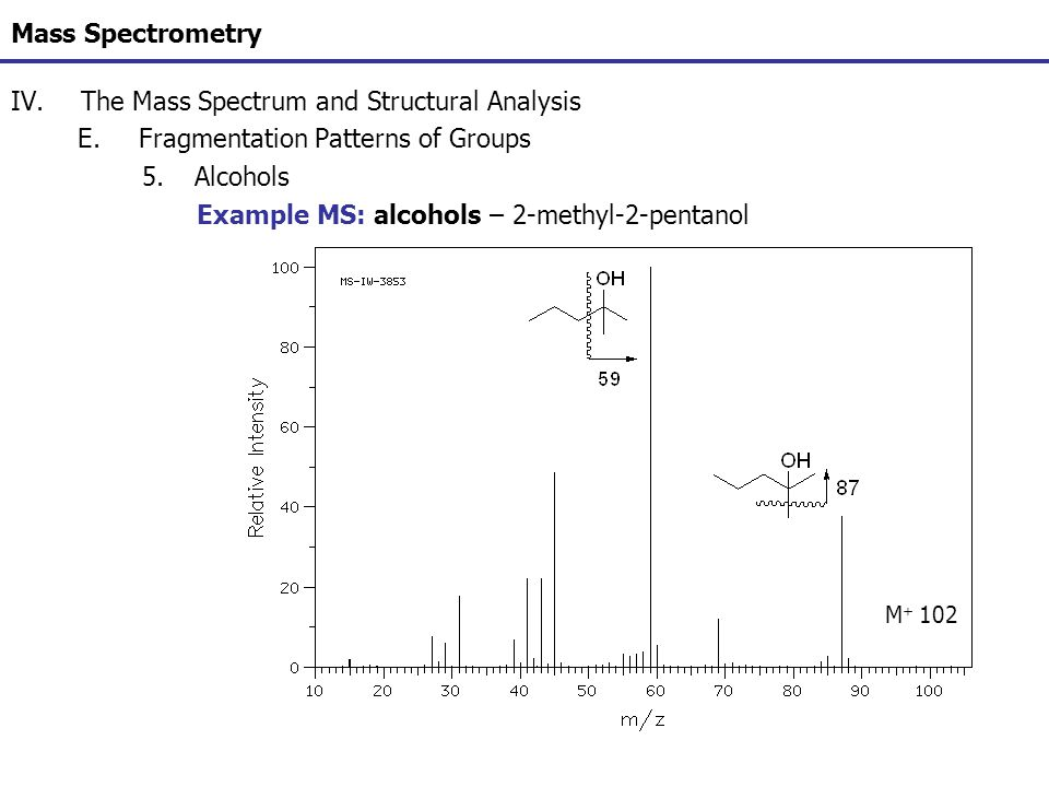 Mass Spectrometry IV.The Mass Spectrum and Structural Analysis E.Fragmentation Patterns of Groups 5.Alcohols Example MS: alcohols – 2-methyl-2-pentano