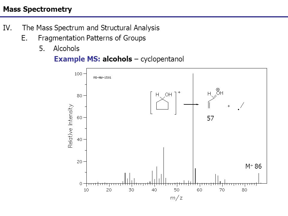 Mass Spectrometry IV.The Mass Spectrum and Structural Analysis E.Fragmentation Patterns of Groups 5.Alcohols Example MS: alcohols – cyclopentanol M +
