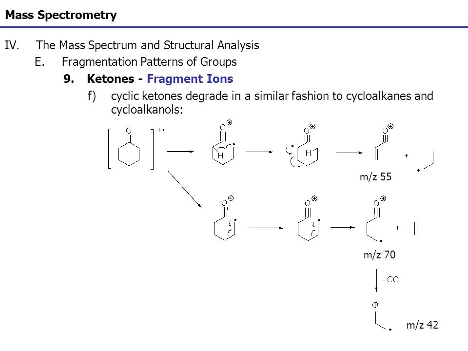 Mass Spectrometry IV.The Mass Spectrum and Structural Analysis E.Fragmentation Patterns of Groups 9.Ketones - Fragment Ions f)cyclic ketones degrade i