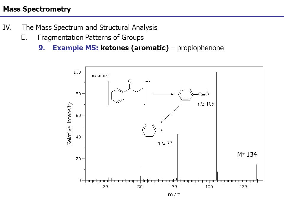 Mass Spectrometry IV.The Mass Spectrum and Structural Analysis E.Fragmentation Patterns of Groups 9.Example MS: ketones (aromatic) – propiophenone M +