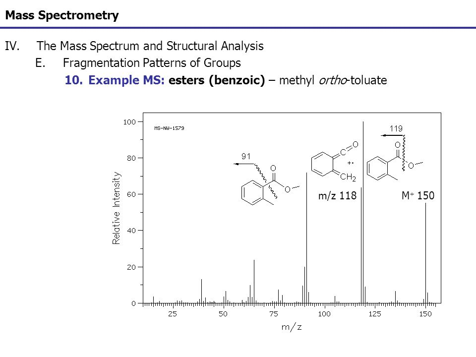 Mass Spectrometry IV.The Mass Spectrum and Structural Analysis E.Fragmentation Patterns of Groups 10.Example MS: esters (benzoic) – methyl ortho-tolua