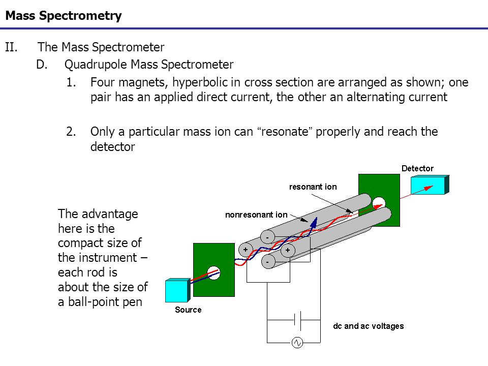Mass Spectrometry IV.The Mass Spectrum and Structural Analysis E.Fragmentation Patterns of Groups 11.Carboxylic Acids - Fragment Ions a)As with esters, M + weak in most cases, aromatic acids give a stronger peak b)Most important  -cleavage reactions involve loss of the alkoxy- radical to leave the acylium ion c)The other  -cleavage (less common) involves the loss of the alkyl radical.