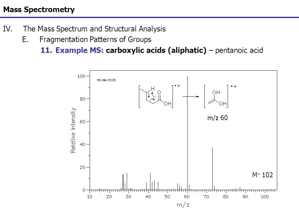 Mass Spectrometry IV.The Mass Spectrum and Structural Analysis E.Fragmentation Patterns of Groups 11.Example MS: carboxylic acids (aliphatic) – pentan