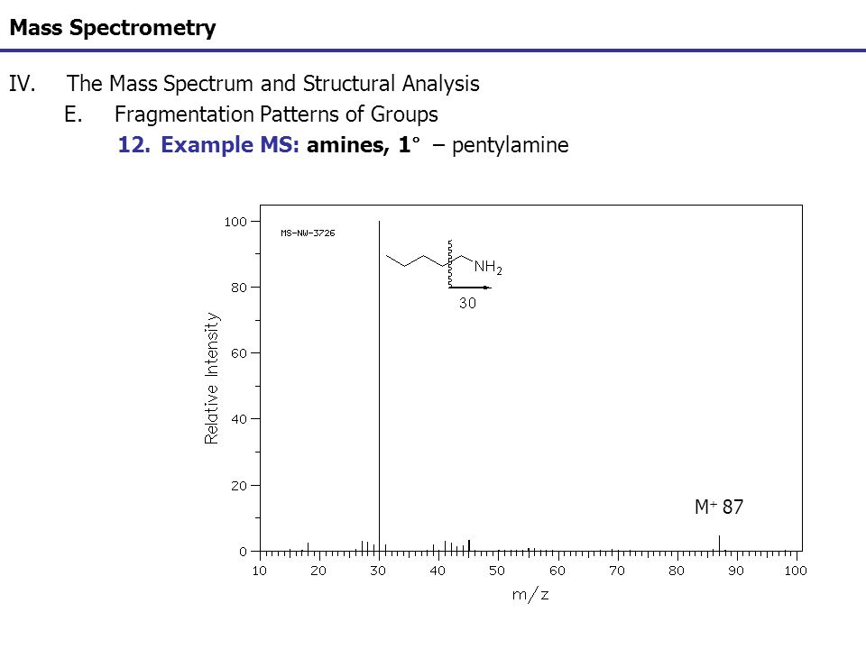 Mass Spectrometry IV.The Mass Spectrum and Structural Analysis E.Fragmentation Patterns of Groups 12.Example MS: amines, 1° – pentylamine M + 87